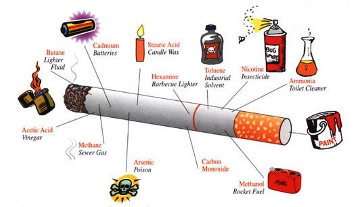 www.thai-dk.dk/uploads/Cigarettes-Chemicals.jpg