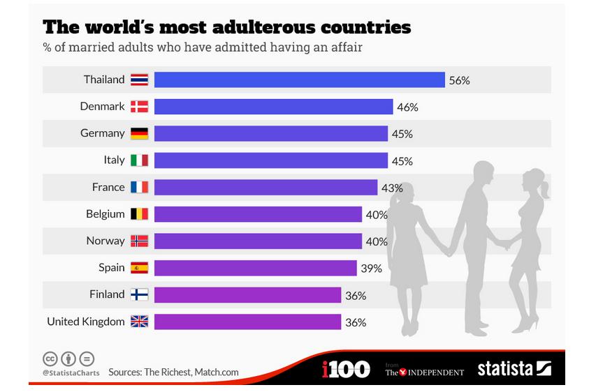 www.thai-dk.dk/uploads/Worlds-Most.jpg