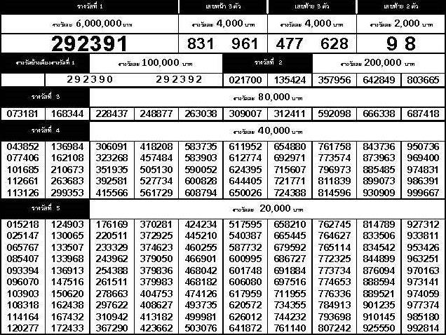 www.thai-dk.dk/uploads/chk_lotto_20171116161206.jpg
