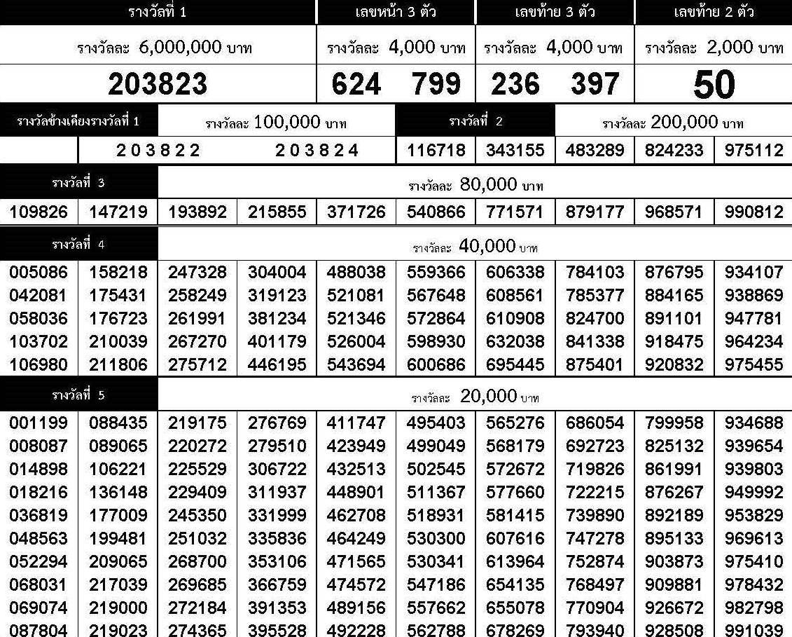 www.thai-dk.dk/uploads/chk_lotto_20180117160205.jpg