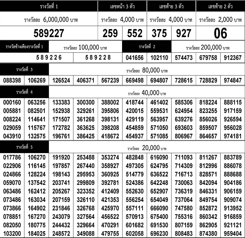 www.thai-dk.dk/uploads/chk_lotto_20200201153513.jpg