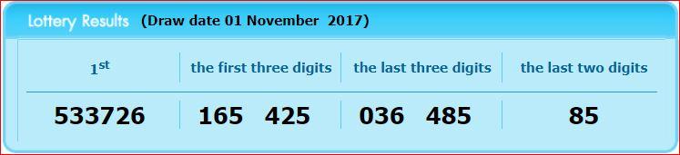 www.thai-dk.dk/uploads/lotto-01-11-17.JPG