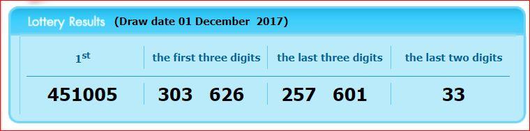 www.thai-dk.dk/uploads/lotto-1-12-17.JPG