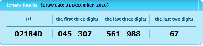 www.thai-dk.dk/uploads/lotto-1-12-18.JPG
