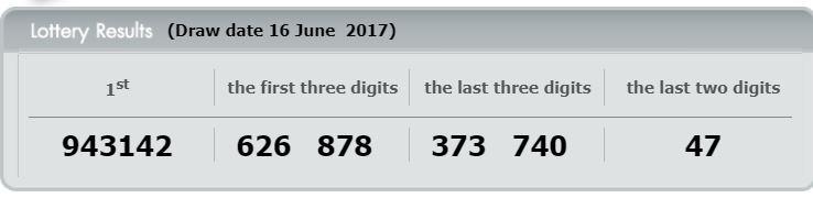 www.thai-dk.dk/uploads/lotto-16-06-17.JPG