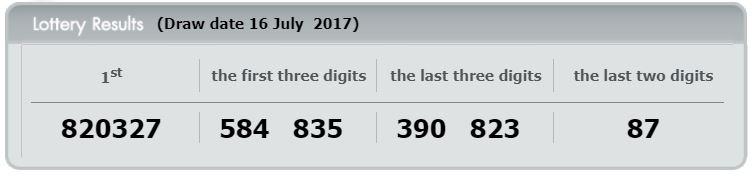 www.thai-dk.dk/uploads/lotto-16-07-17.JPG
