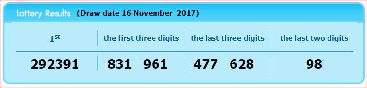 www.thai-dk.dk/uploads/lotto-16-11-17.JPG