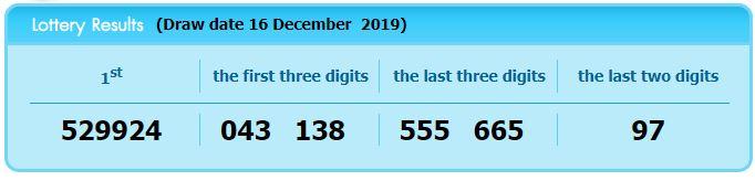 www.thai-dk.dk/uploads/lotto-16-12-19.JPG