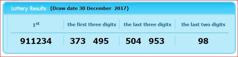 www.thai-dk.dk/uploads/lotto-30-12-17.JPG