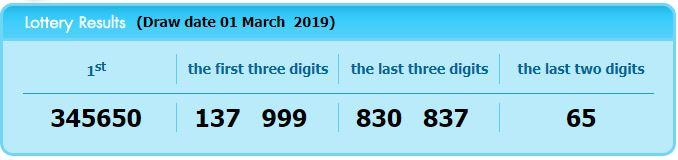 www.thai-dk.dk/uploads/lotto010319.JPG