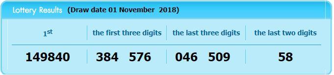 www.thai-dk.dk/uploads/lotto1-11-18.JPG