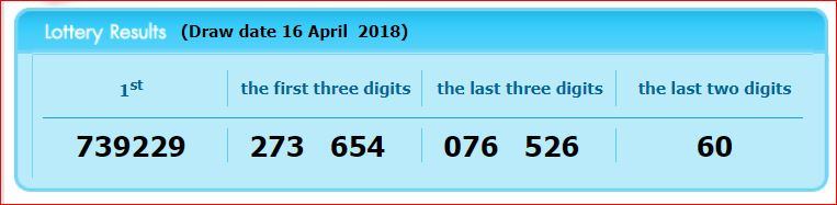 www.thai-dk.dk/uploads/lotto160418.JPG