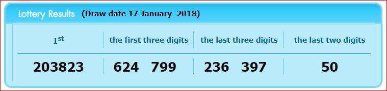 www.thai-dk.dk/uploads/lotto170118.JPG