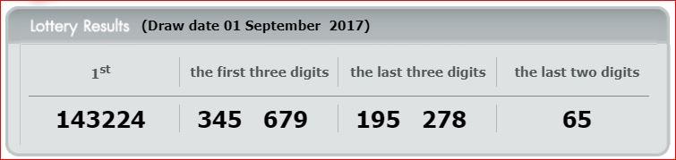 www.thai-dk.dk/uploads/lotto1917.JPG