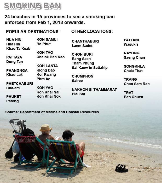 www.thai-dk.dk/uploads/rygning-forbudt-20-strande2.jpg