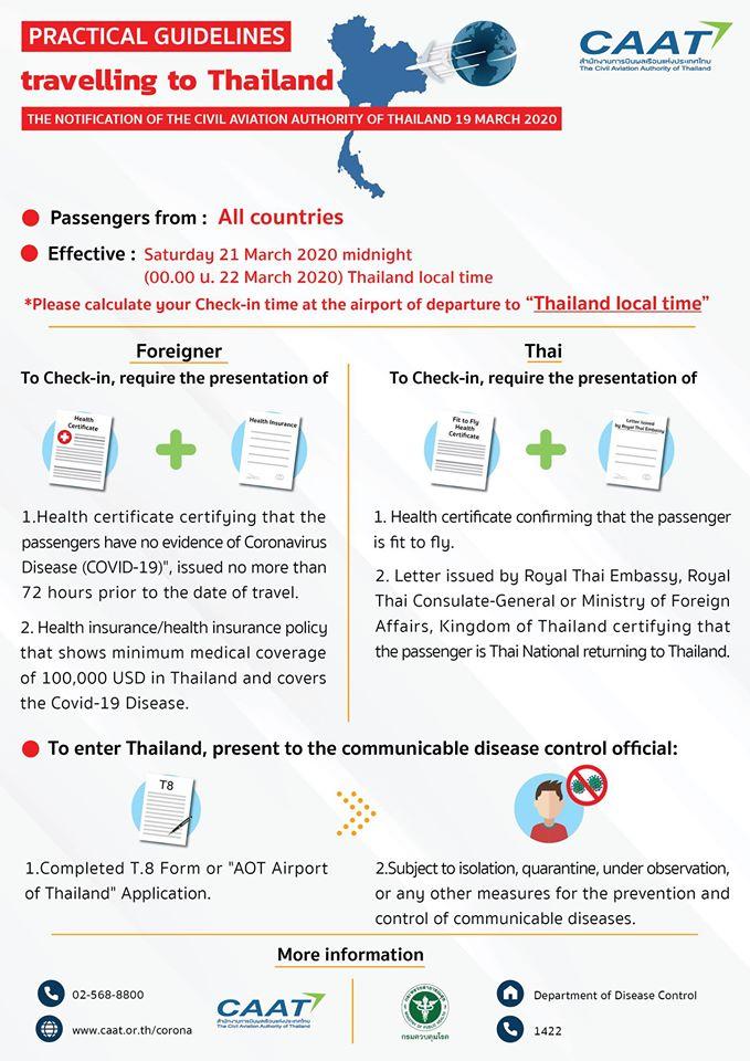 www.thai-dk.dk/uploads/thailand-indrejse-regler-20-03-2020.jpg
